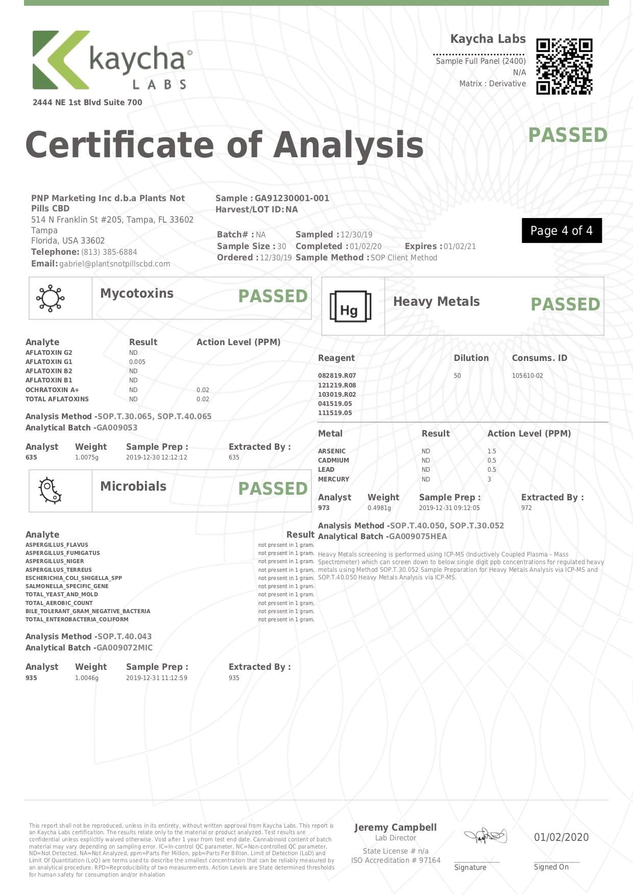 PNP CBD products Lab tests report
