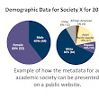 Survey Your Society to Gather Demographic Data
