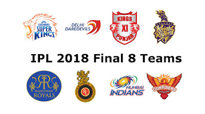 IPL 2018 teams name and players