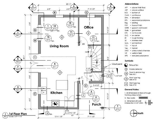 Building An Accessory Dwelling Unit (ADU) In Portland