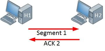 حجم نافذة TCP 1