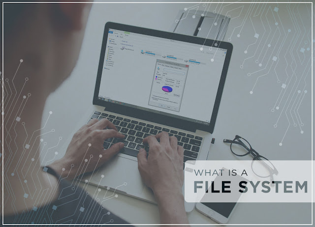 what-is-a -file-system