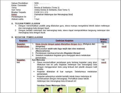 RPP PJOK 1 Lembar Kelas 4 SD/MI Semester 1 dan 2 Kurikulum 2013 Tahun 2020