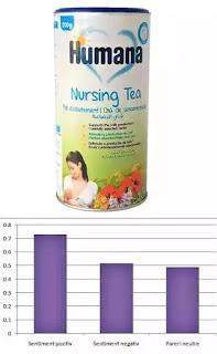 ceai-instant-pentru-mamici-200-g-humana-pareri-forum-lactatie