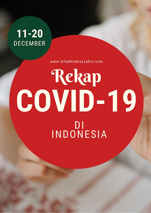 Rekap Perkembangan Covid-19 di Indonesia 11-20 Desember 2020