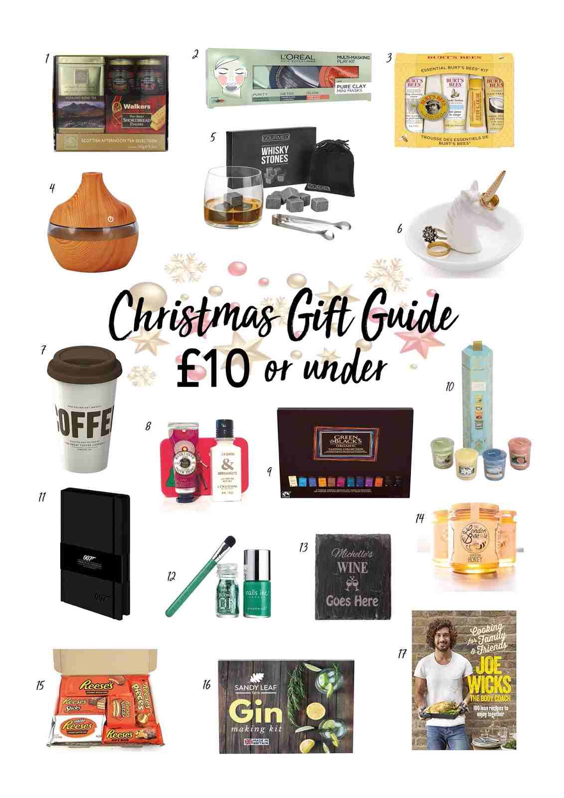 Gift Guide: Christmas presents for £10 or under