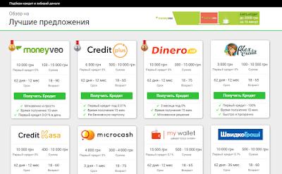 Kreditu.com.ua
