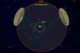 Troyanos Júpiter - Una Galaxia Maravillosa