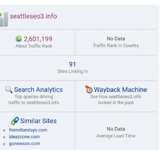 Alexa traffic rank extension