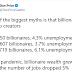 Fact: Billionaires are not job creators (Picture)