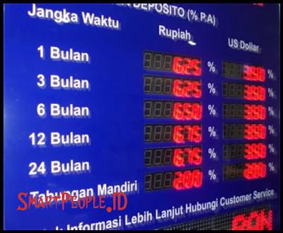 Suku Bunga Tabungan Deposito Mayapada