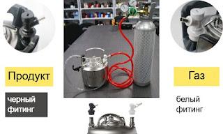 искусственная карбонизация пива в кегах, аппарат для газирования воды купить в украине, карбонизация домашнего вина