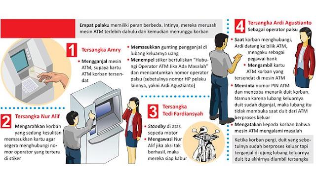 Waspada! Komplotan Pencuri Ganjal Tempat Keluarnya Uang di Mesin ATM Pakai Gunting