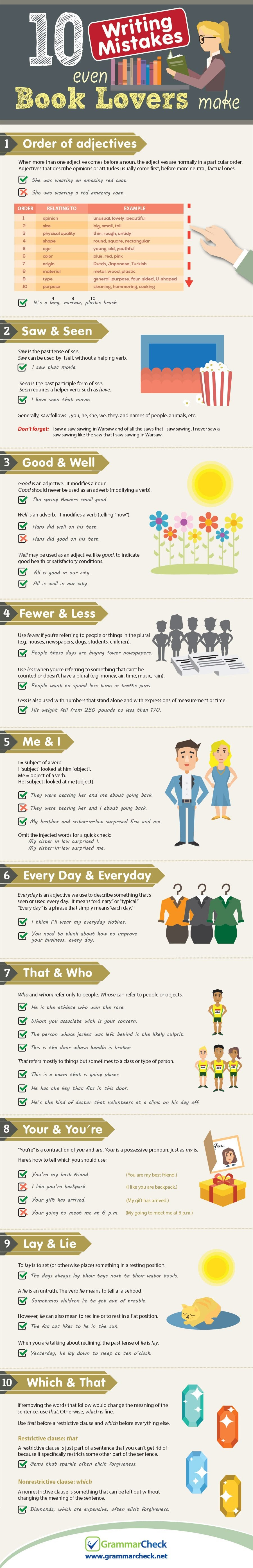 10 Writing Mistakes That Make You Look Unprofessional (Infographic)