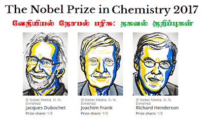 TNPSC Current Affairs October 2017 Nobel Prize Chemistry Winners List in Tamil, English PDF
