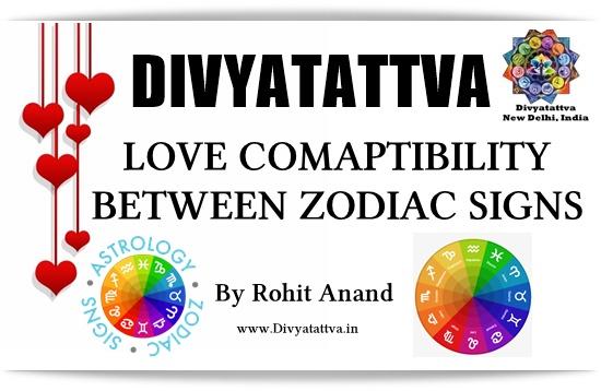 Compatibility percentage love Calculate Your