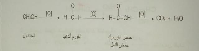 لميثانول CH3OH أو كحول الخشب