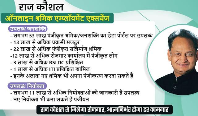 (Registration) राज कौशल योजना 2020: राजस्थान श्रम रोजगार विनिमय Raj Kaushal Portal