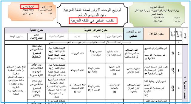 التوزيع المرحلي للمستوى الرابع المنير في اللغة العربية