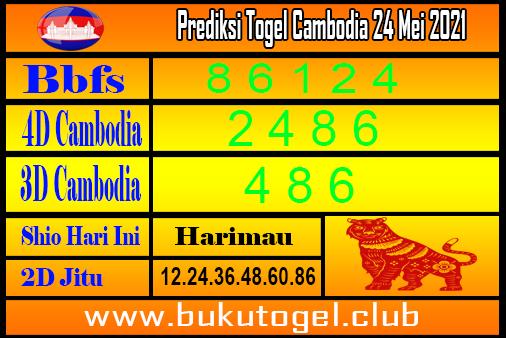 Perkiraan Kamboja untuk 24 Mei 2021
