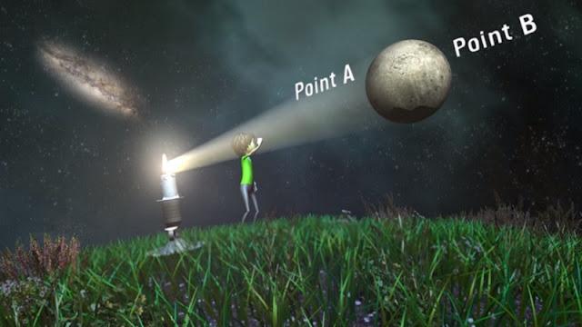 percobaan sederhana mengukur kecepatan gelap dan cahaya melalui kartun