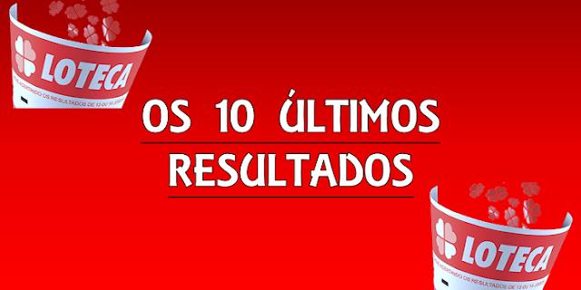 Os 10 últimos resultados da loteca