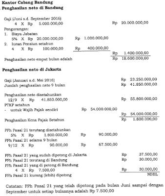 raden agus suparman : Contoh perhitungan PPh Pasal 21 pegawai tetap yang pindah kantor cabang