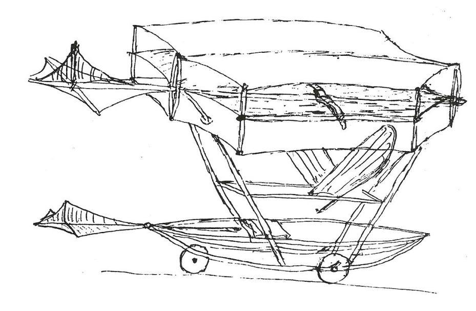 "Sir George Cayley's ""Boy Carrier"" flown in 1849."