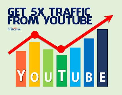 Tips Pengoptimalan Video YouTube untuk Mencapai Peringkat Mesin Pencari Teratas