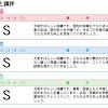 小2・早稲アカ・サマーチャレンジテスト、結果返却。