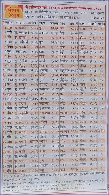 Kalnirnay Marathi Panchang October 2021 Date Panchang 2021