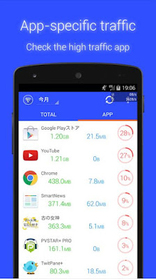Data Monitor 1.7.781 Apk