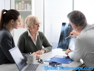 Osteoporosis: Definition, Symptoms, Causes and Diagnosis