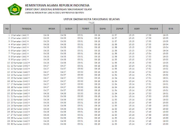 Jadwal Imsakiyah Ramadhan 1442 H Kota Tangerang Selatan, Provinsi Banten