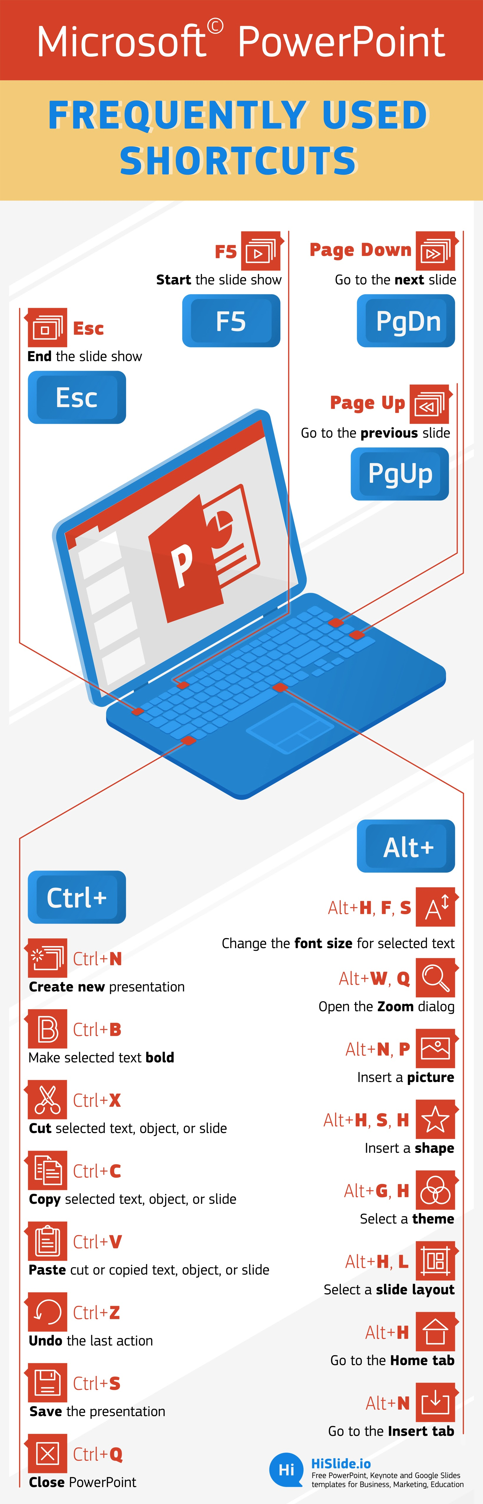 Power Point Frequently Used Shortcuts #infographic