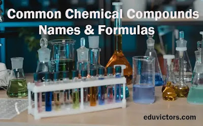 Common Chemical Compounds – Names and Formulas (General Science)(#chemistry)(#compete4exams)