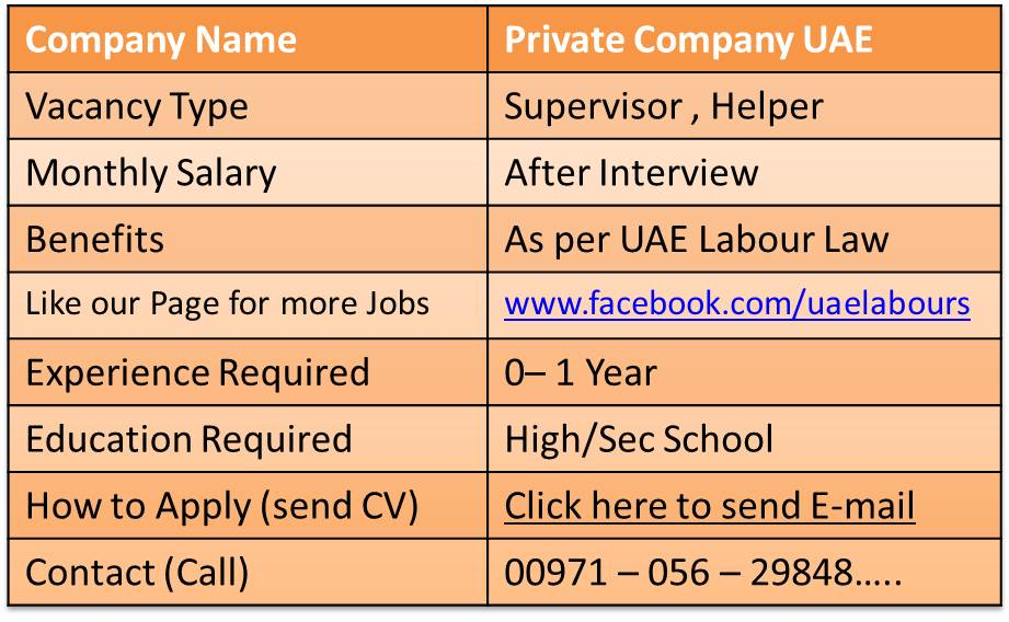 We UAE Labours offering Free New Jobs inward Dubai to our visitors Across Globe Hiring Supervisor & Helpers For Dubai