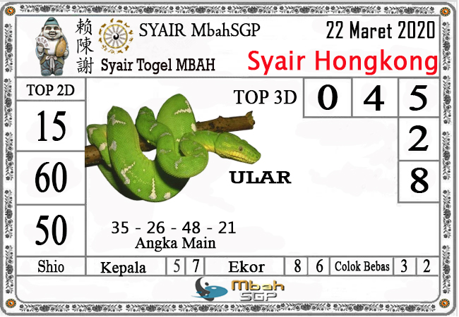 Prediksi Hongkong Malam Ini Minggu 22 Maret 2020 - Syair Mbah HK
