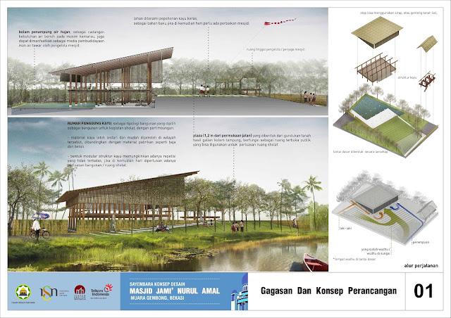 Honourable Mention Sayembara Desain Masjid Jami Nurul Amal