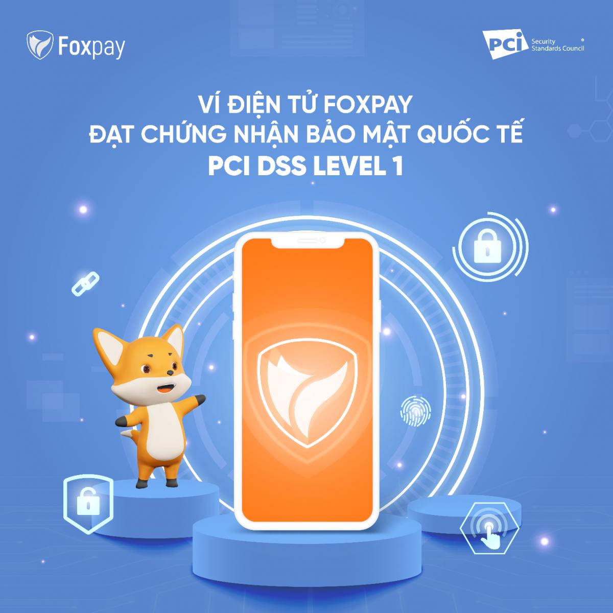 FOXPAY - Ví điện tử của FPT Telecom