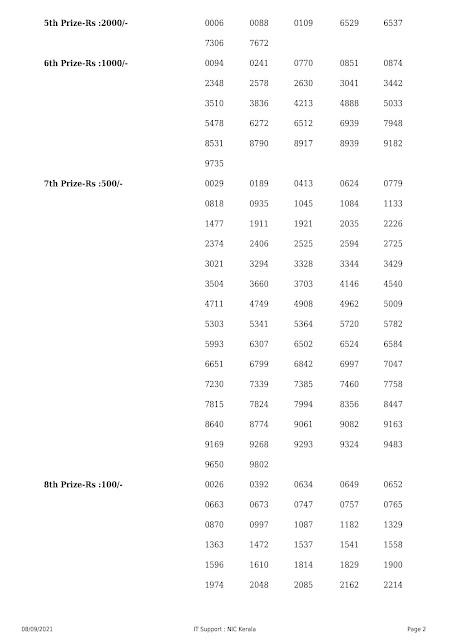 Kerala Lottery result Akshaya AK 514 dated 08.09.2021 Part-2