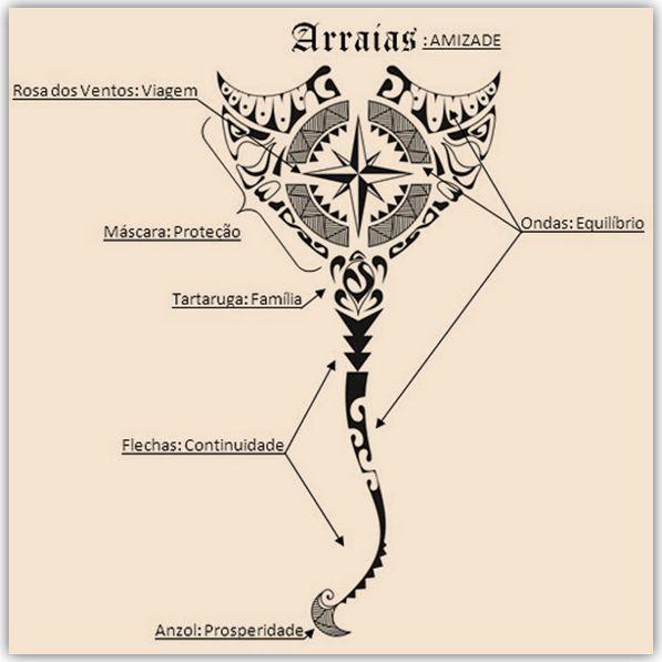 Moto Clube Santana Os Arraias - Simbologia-maori-significado