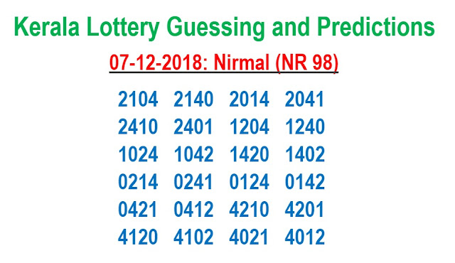 Kerala lottery guessing and predictions