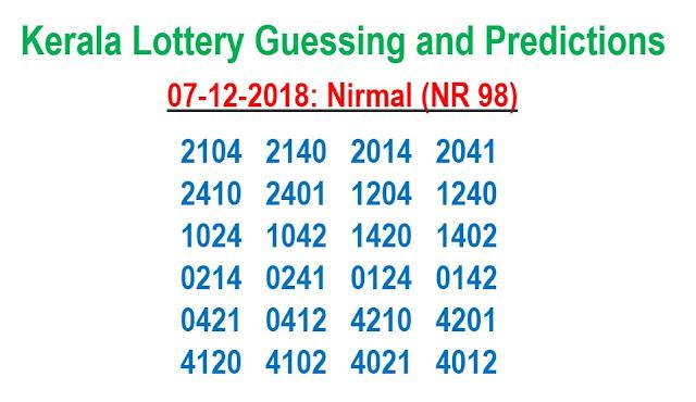 Kerala lottery guessing and predictions