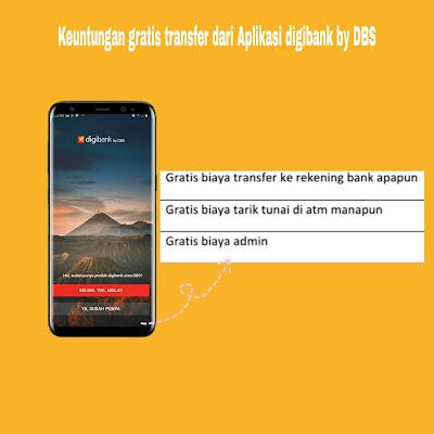 Keuntungan aplikasi digibank by DBS