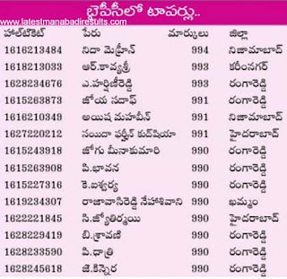 TS Inter BiPC Toppers 2016 Name wise, TS Intermediate BiPC Toppers 2016, TS Inter BiPC Toppers Hall Ticket Number wise / Marks