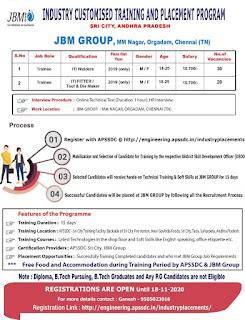 ITI Welders, Fitter And  Tool & Die Maker Jobs Vacancy In JBM Plant Orgadam, Chennai