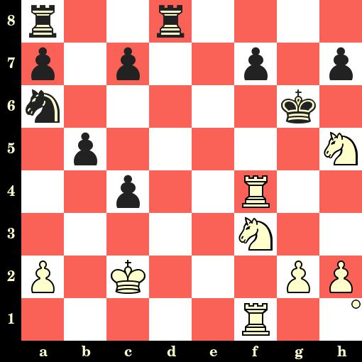 Les Blancs jouent et matent en 4 coups - Mikhaïl Chigorine vs Ilia Shumov, St Petersbourg, 1876