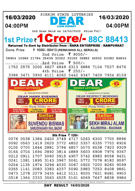 Lottery Sambad Result 16.03.2020 Dear Luck Monday 4 pm