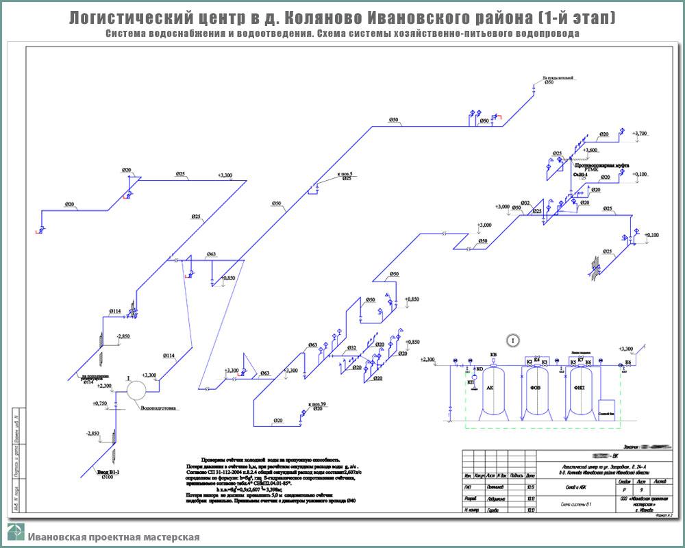 Проект логистического центра в пригороде г. Иваново - д. Коляново - Водоснабжение и канализация - Схемы хозяйственно-питьевого водопровода